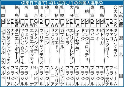 J展望 川崎Fは独走どころではない/セルジオ越後 - セルジオ越後 ...