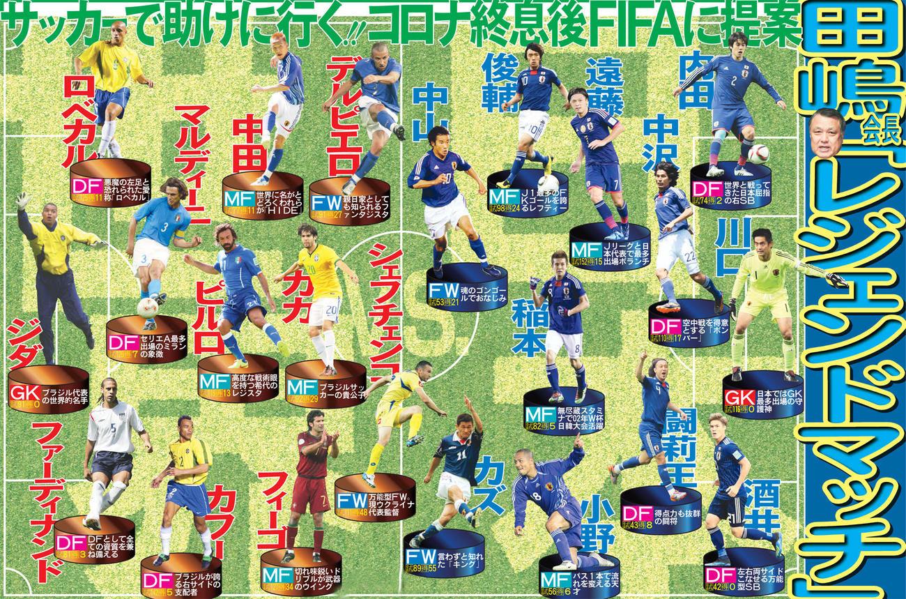田嶋会長が提案する「レジェンドマッチ」で日刊スポーツが期待する布陣
