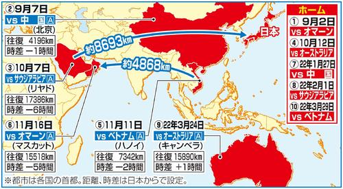 日本の最終予選日程