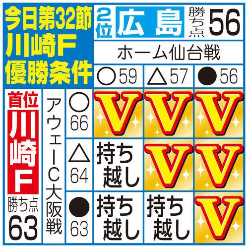 J1名古屋対川崎 後半、川崎F・MF中村のパスで飛び込んで得点をする川崎F・FW大久保(撮影・奥田泰也)