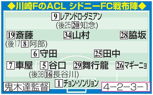 川崎FのACL シドニーFC戦布陣