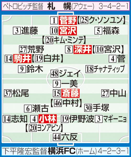 横浜FC-札幌の予想スタメン ※布陣イラストの【 】内は2月の開幕時のスタメン選手。システム変更でポジションが異なる場合あり