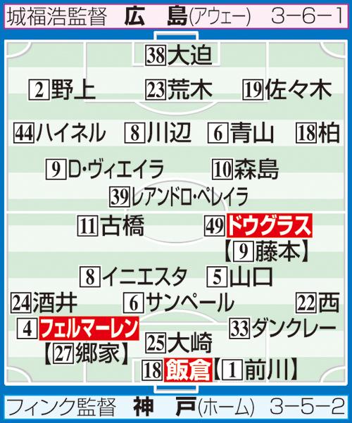 神戸-広島の予想スタメン ※布陣イラストの【 】内は2月の開幕時のスタメン選手。システム変更でポジションが異なる場合あり