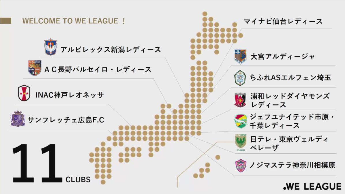 オンライン会見で発表されたWEリーグ参入クラブ