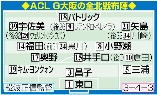 ACL G大阪の全北戦布陣