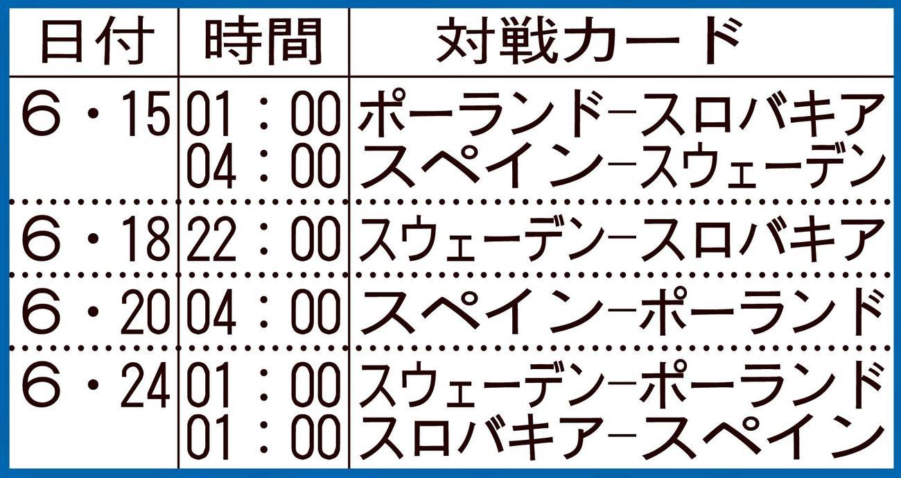 E組対戦日程表