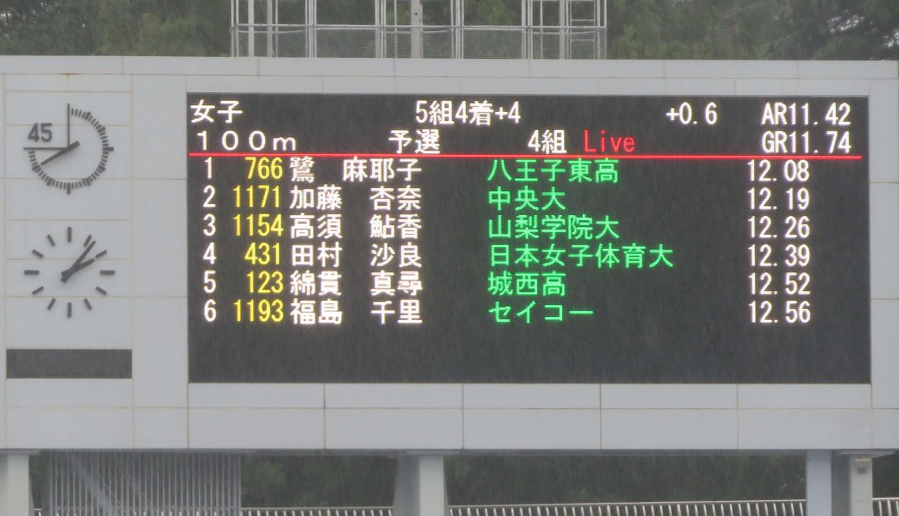 福島の名前が一番下にある女子100メートル予選4組結果の電光掲示板(撮影・上田悠太)