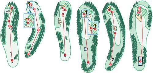 第3ラウンド 1ホール~6ホール(左から)