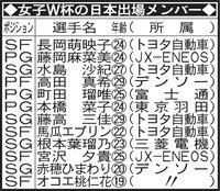 オコエ桃仁花メンバー入り W杯初戦はスペイン - バスケット : 日刊スポーツ