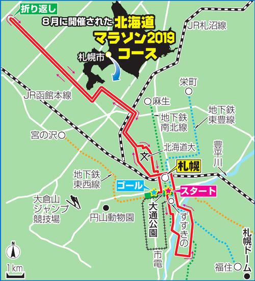 北海道マラソン2019コース