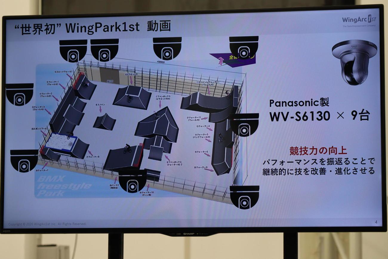 パーク内には世界のトップパークを模したセクション(障害物)と動作解析用の9台のカメラが設置されている