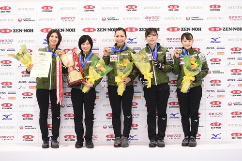 6年ぶり2度目の優勝を決め記念撮影で笑顔の北海道銀行の選手たち(C)JCA IDE