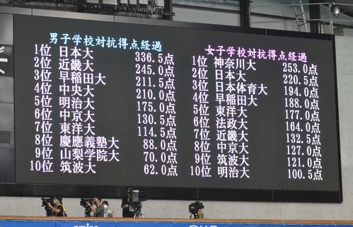 第3日終え男子は日大、女子は神奈川大が首位/競泳学生選手権