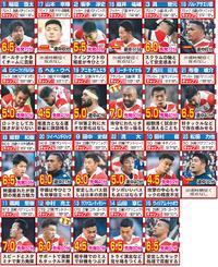 ラグビーの見方が新しく「選手採点」/今泉チェック - ラグビー : 日刊スポーツ