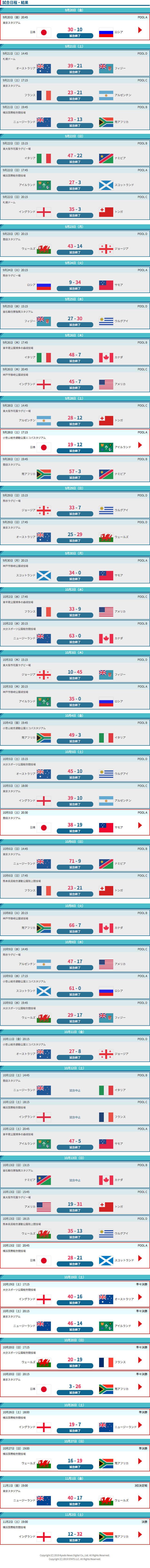 カップ ラグビー 2019 ワールド